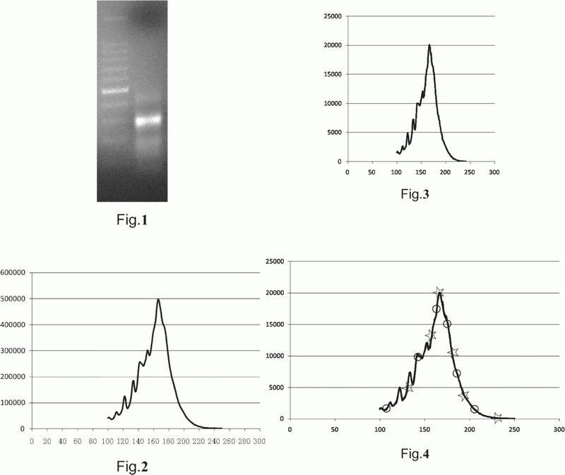 Un dispositivo para detectar el número de copias de cromosomas fetales o cromosomas de células tumorales.