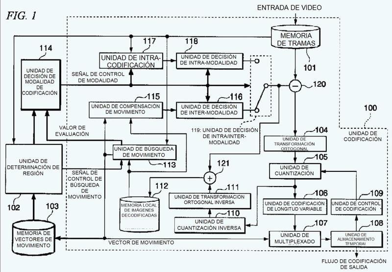 Dispositivo de codificación de vídeo, procedimiento de codificación de vídeo y programa de codificación de vídeo.