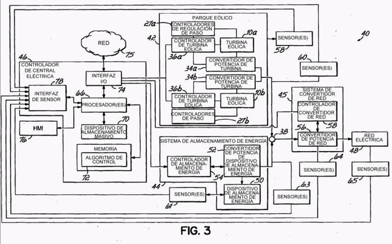 Regulación dinámica de la producción de centrales eléctricas basándose en características de red eléctrica.