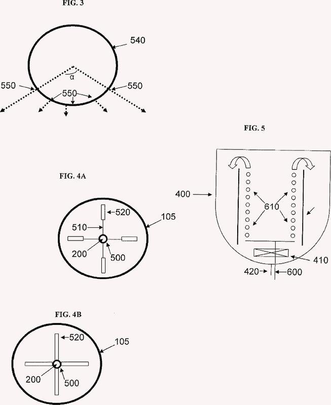 Método para la fermentación de gas de síntesis con alto coeficiente de transferencia másica de CO.