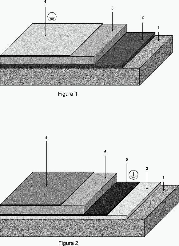 Sistema de revestimiento con protección frente a la descarga electrostática.
