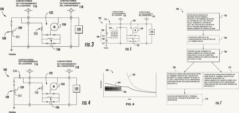 Sistema y procedimiento para mejorar el control de la velocidad de un sistema de accionamiento del paso de pala de una turbina eólica.