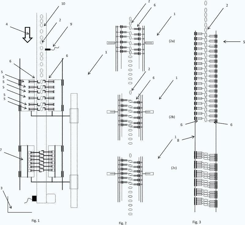 Dispositivo y procedimiento de posicionamiento de productos.