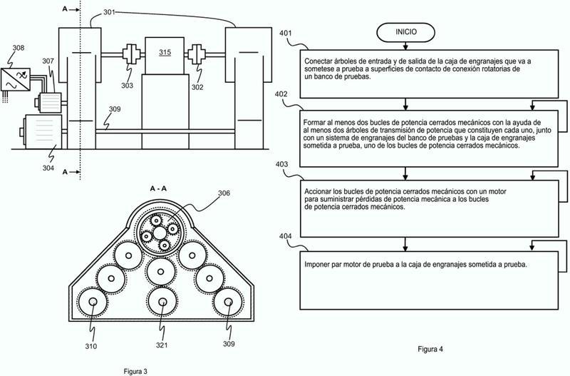 Banco de pruebas y método para someter a prueba cajas de engranajes.