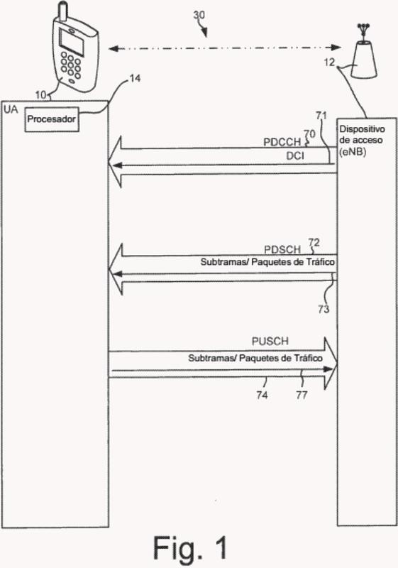 Sistema y método para compartir un canal de control para la agregación de una portadora.