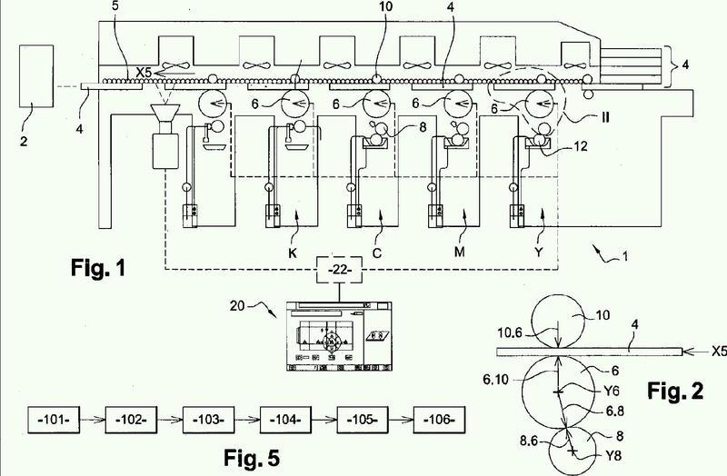 Procedimiento de control para controlar una máquina de transformación, máquina de transformación y programa de ordenador para realizar tal procedimiento de control.