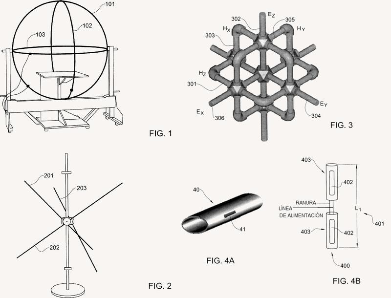 Radiogoniómetro 3d compacto.