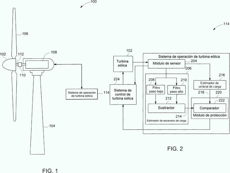 Procedimiento y sistema para operar una turbina eólica.