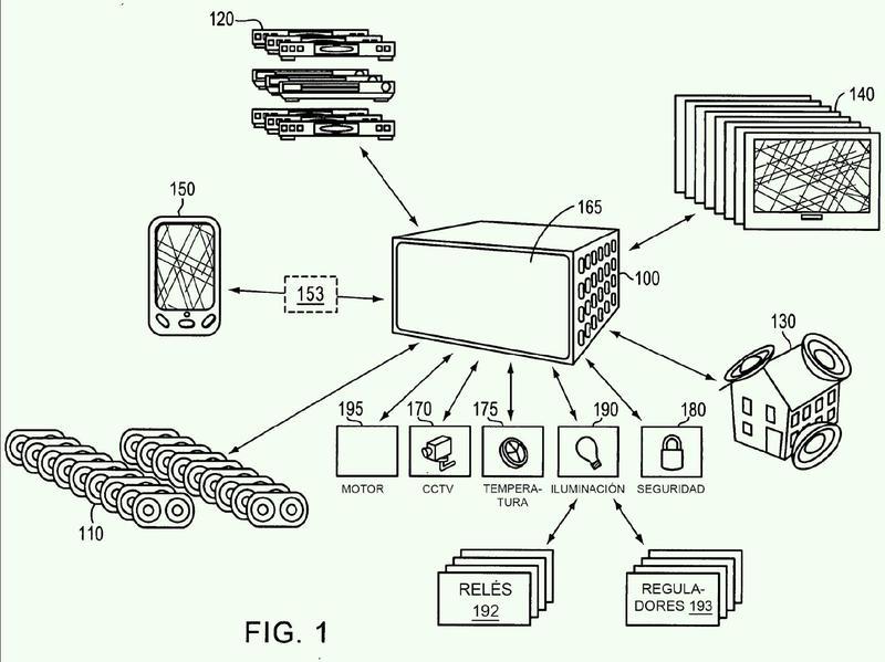 Interfaz de control remoto que proporciona un funcionamiento con la cabeza subida y respuesta visual.