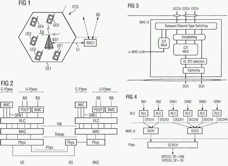 Método, sistema y producto de programa informático para la transmisión de datos.