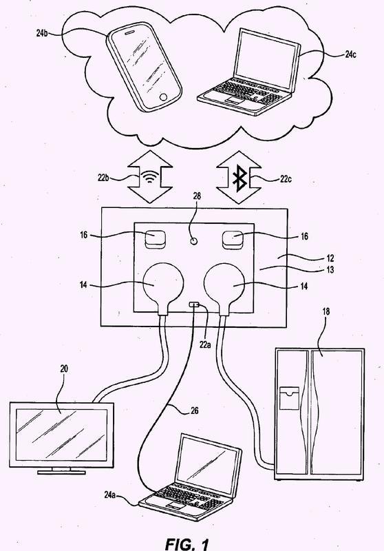 Un dispositivo de control eléctrico programable.