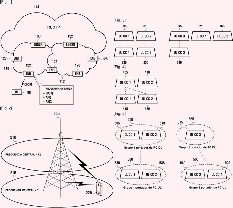 Procedimiento y aparato para controlar la potencia de transmisión de enlace ascendente en sistema de comunicación inalámbrico.