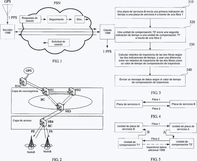 Procedimiento y dispositivo para compensar una trayectoria temporal.