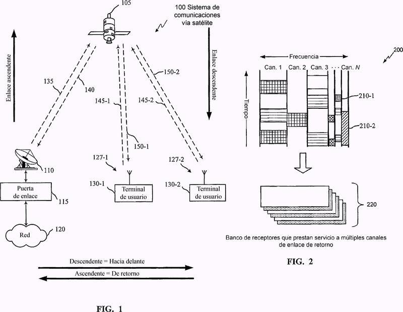 Multiplexación estadística multicanal de decodificadores FEC.