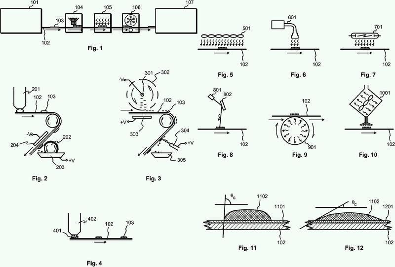 Método y disposición para producir un patrón eléctricamente conductor sobre una superficie.