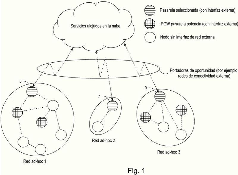 Procedimiento para facilitar la comunicación entre nodos pertenecientes a diferentes redes inalámbricas.
