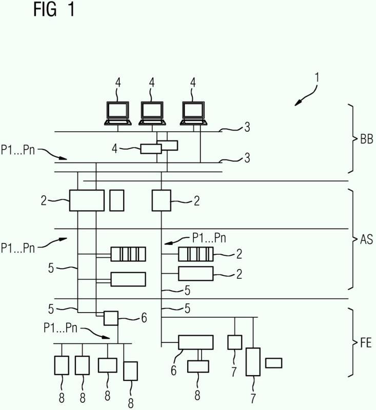 Procedimiento para el procesamiento automático de un número de ficheros de registro de un sistema de automatización.