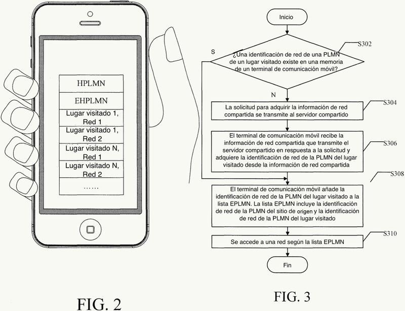 Método de acceso de red y terminal de comunicación móvil.
