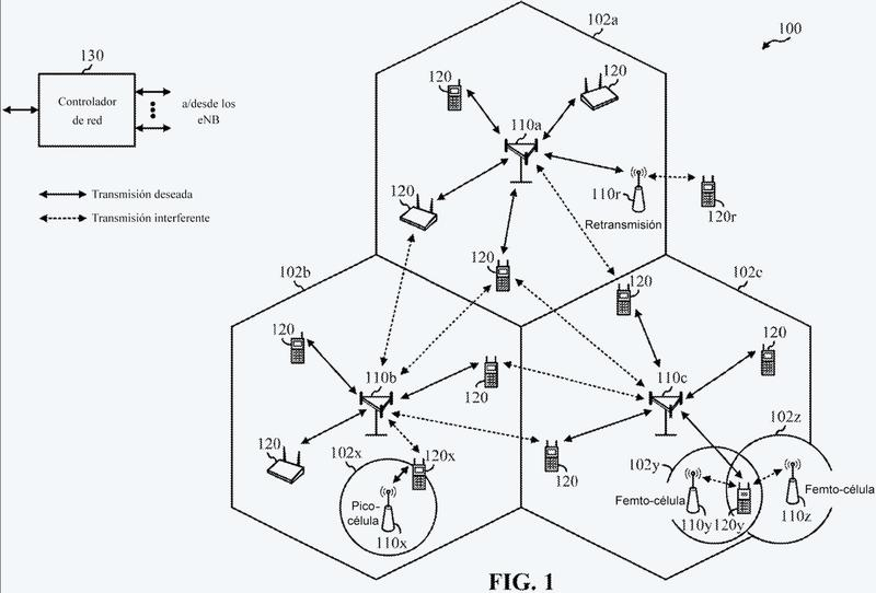 Técnicas para controlar la potencia de transmisión en espectro de radiofrecuencias compartidas.