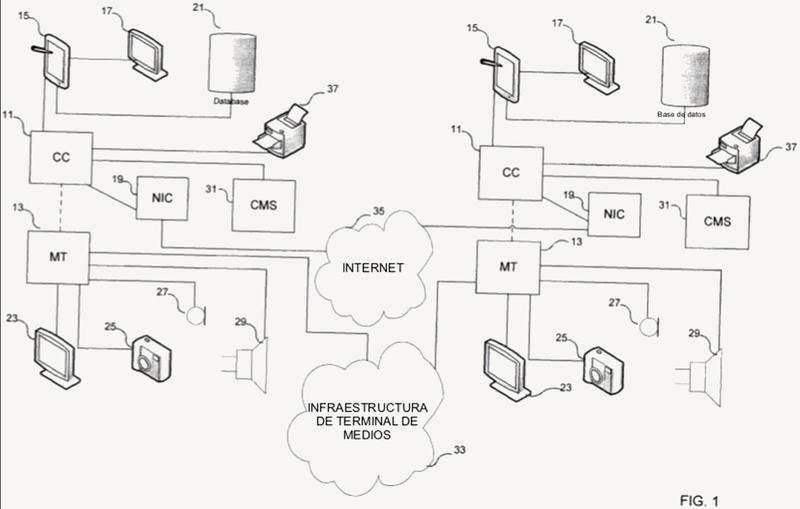 Sistema, método y programa informático para realizar transacciones de manera remota.