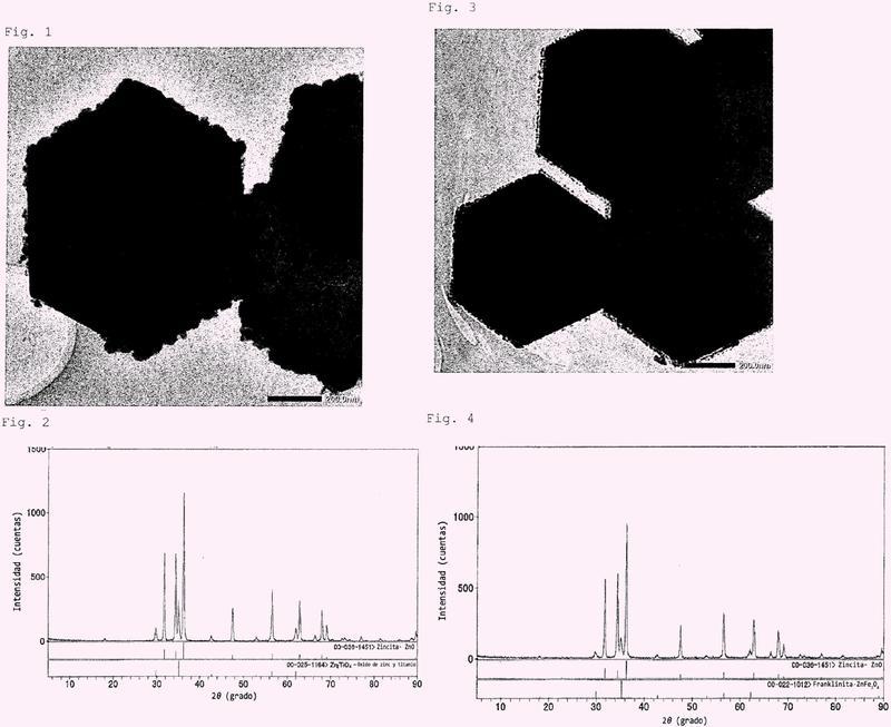 Partículas de óxido de zinc, procedimiento de producción de las mismas, agente de protección ultravioleta y material cosmético.