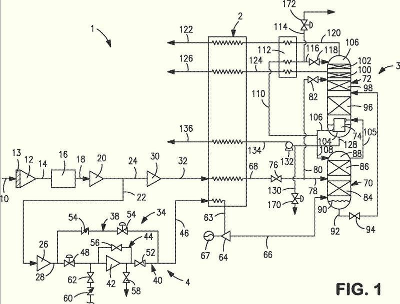 Método y aparato de separación de aire.