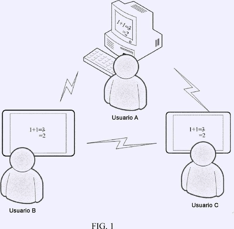Procedimiento de agrupamiento de terminales de usuario, servidor de conferencia y sistema de conferencia.