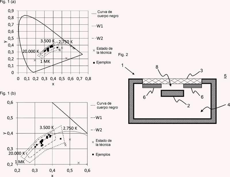 Artículos de mobiliario y de equipamiento para cocinas o laboratorios con dispositivo de visualización.