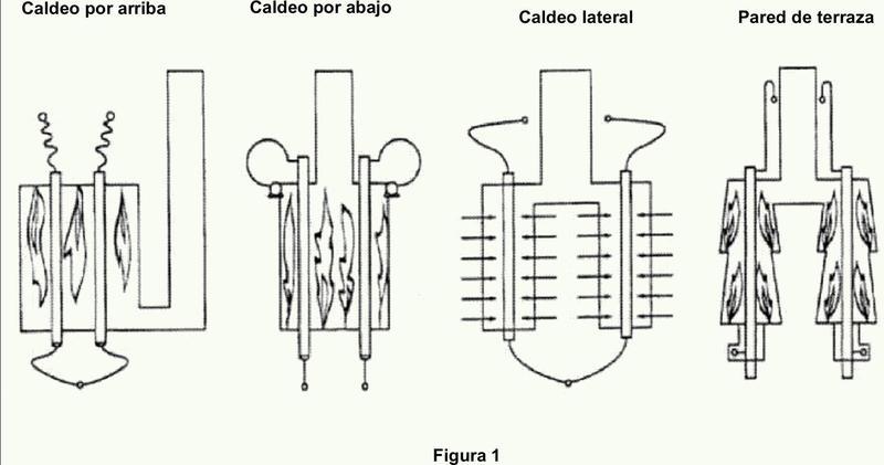 Aparato para proceso endotérmico con disposición mejorada de los tubos.