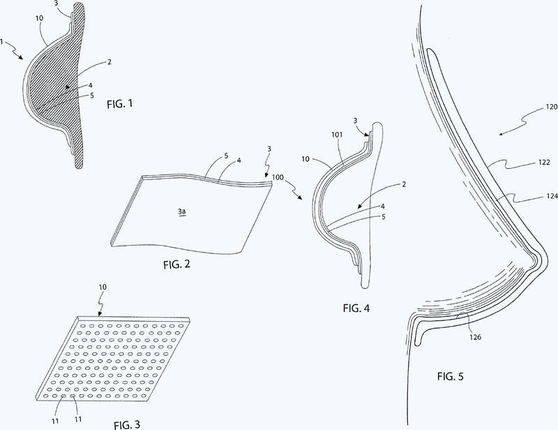 Dispositivos para la expansión del tejido.