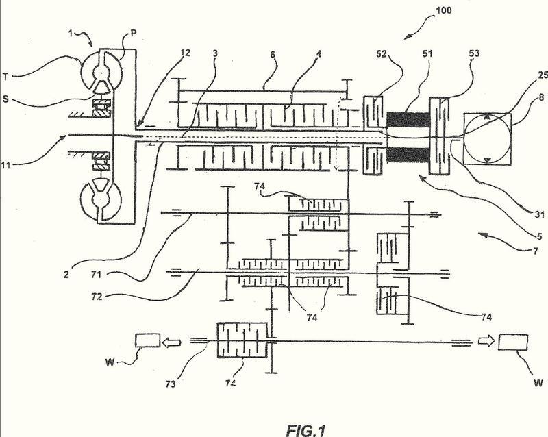 Sistema de transmisión para vehículos de propulsión híbrida.