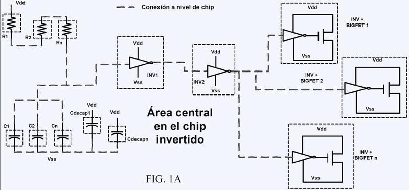 Bloques de construcción distribuidos de circuitos de fijación r-c en el área central de la pastilla semiconductora.