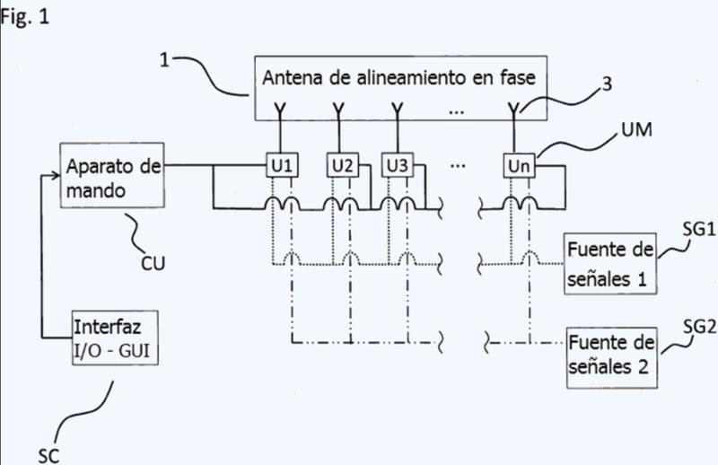 Radar secundario con supresión de lóbulos secundarios así como método para el funcionamiento del mismo.