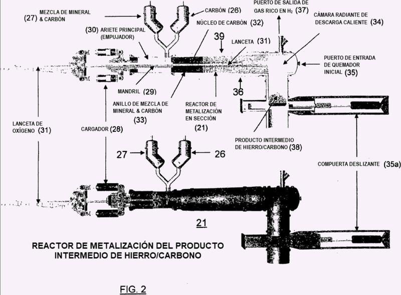 Método y aparato para fabricar hierro líquido y acero.