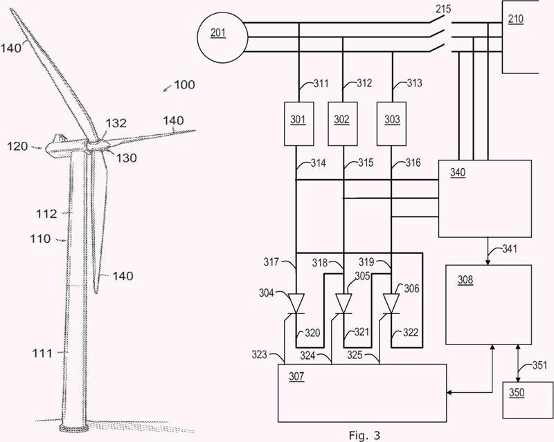 Una disposición de disipación de potencia en una turbina eólica.