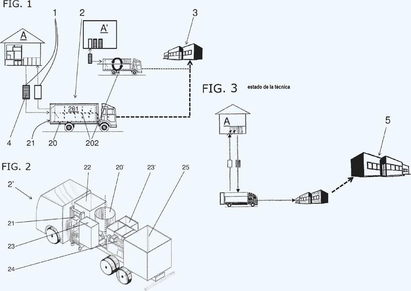 Procedimiento de destrucción de soportes de datos y vehículo colector.