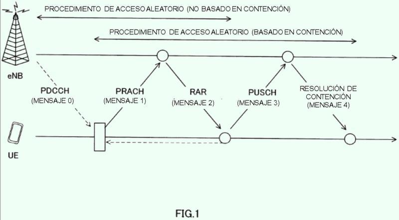 Terminal de usuario, método de comunicación de radio y sistema de comunicación de radio.