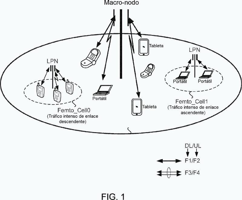 Indicación de temporización de planificación y de solicitud de repetición automática híbrida (HARQ) para reconfiguración de enlace ascendente-enlace descendente (UL-DL).