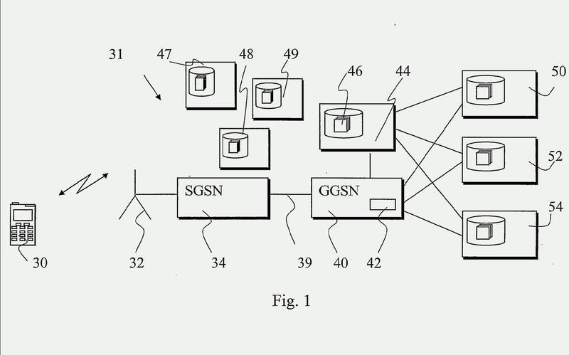 Control de sesiones de datos en un sistema de comunicaciones.