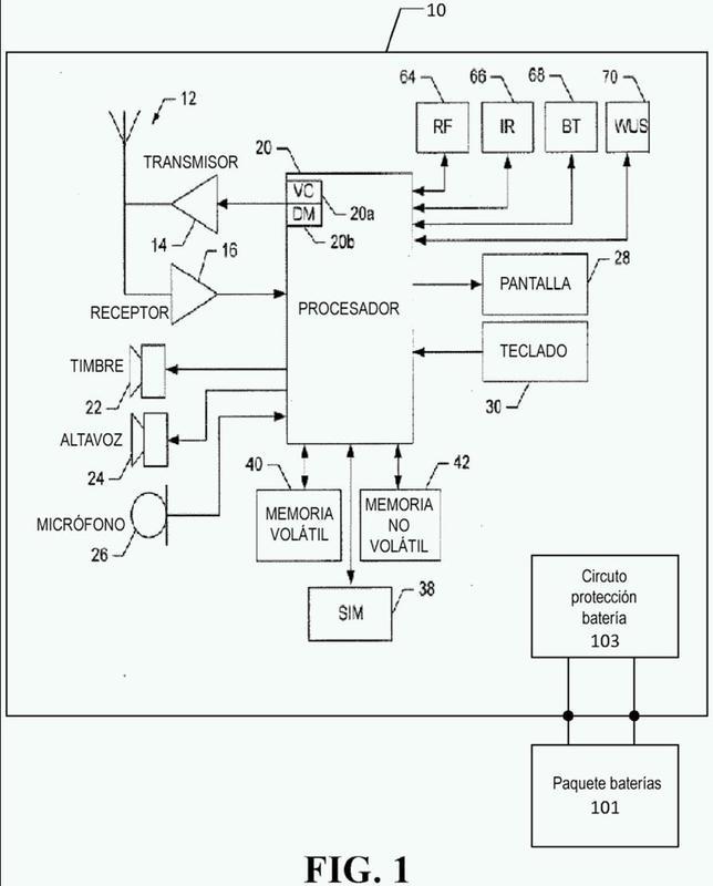 Protección de batería adaptativa.