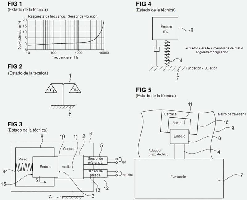Dispositivo y procedimiento para la calibración dinámica de sensores de presión.
