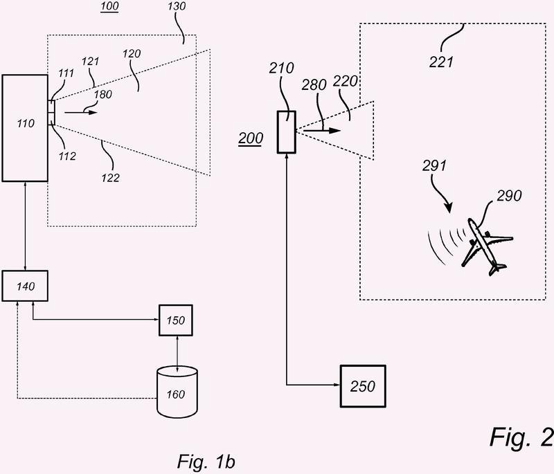 Optimización del alcance de un sistema de atraque de aeronaves.