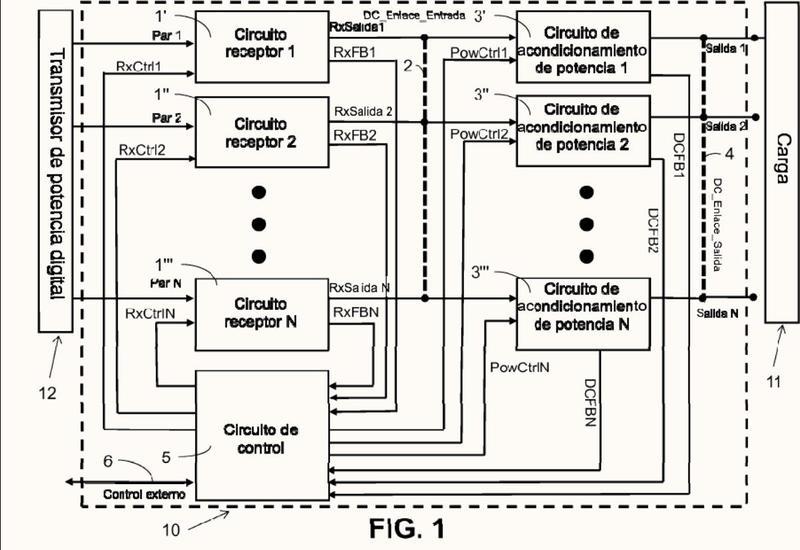 Sistema receptor de energía digital.