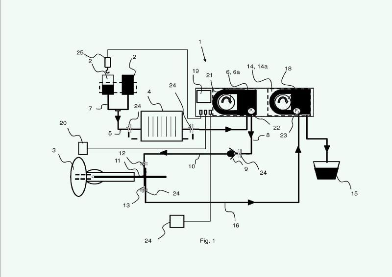 Dispositivo para la irrigación y la insuflación con control de presión dependiente de la presión sanguínea.