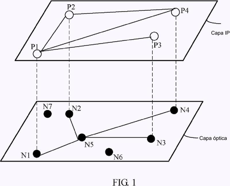 Método y aparato para asignación de ruta óptica.