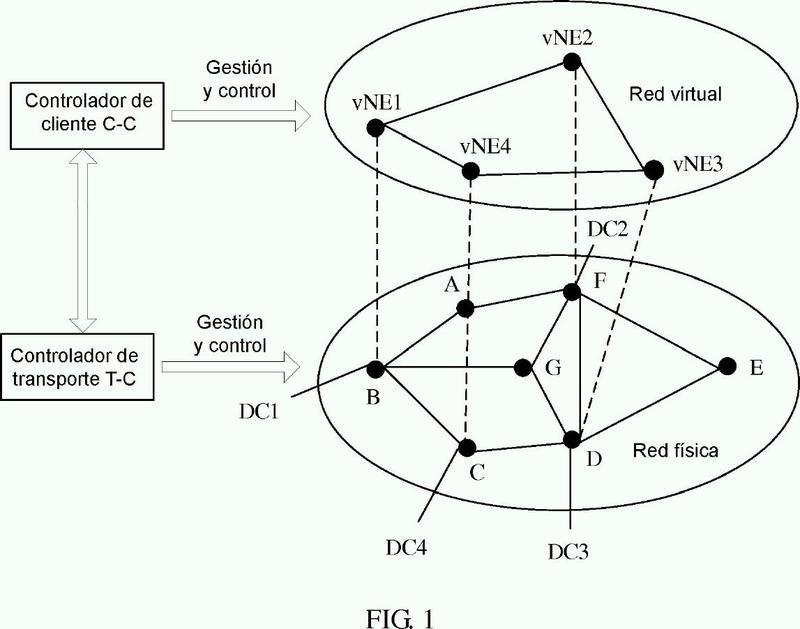 Procedimiento y aparato de recuperación de fallos para red virtual.