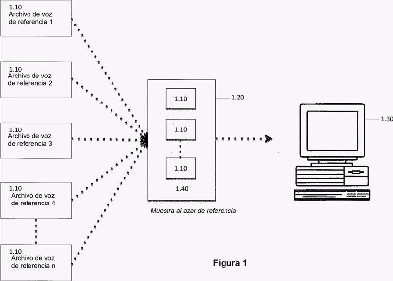 Análisis lingüístico basado en una selección de palabras y dispositivo de análisis lingüístico.