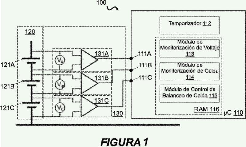 Capacidad de monitorización y equilibrio en celdas de azufre litio dispuestas en serie.