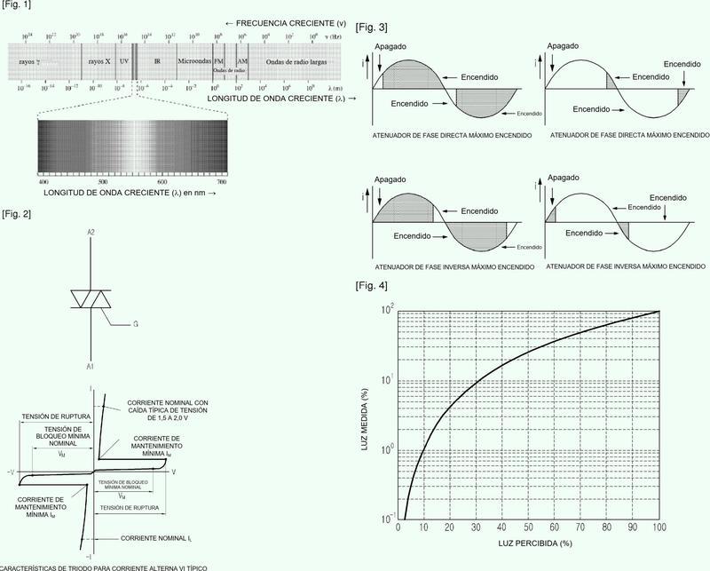 Aparato y procedimiento de soporte de atenuación en comunicación con luz visible.