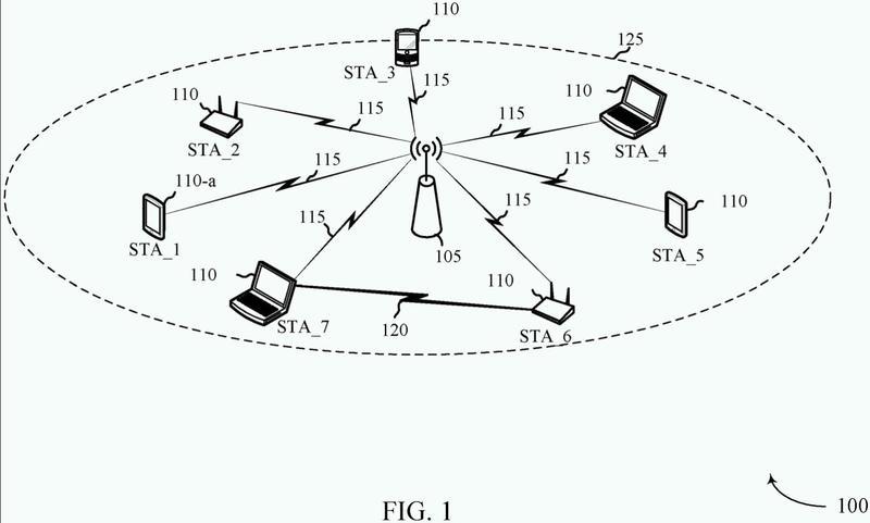 Señalización de asignación de recursos en un preámbulo de red inalámbrica de área local de alta eficacia.